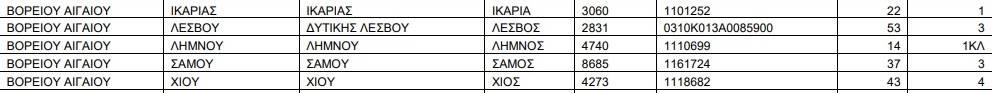 00Ksenodoxeia2