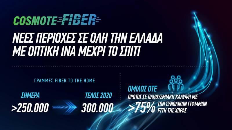 100% οπτική ίνα μέχρι το σπίτι και στη Σάμο από το COSMOTE Fiber